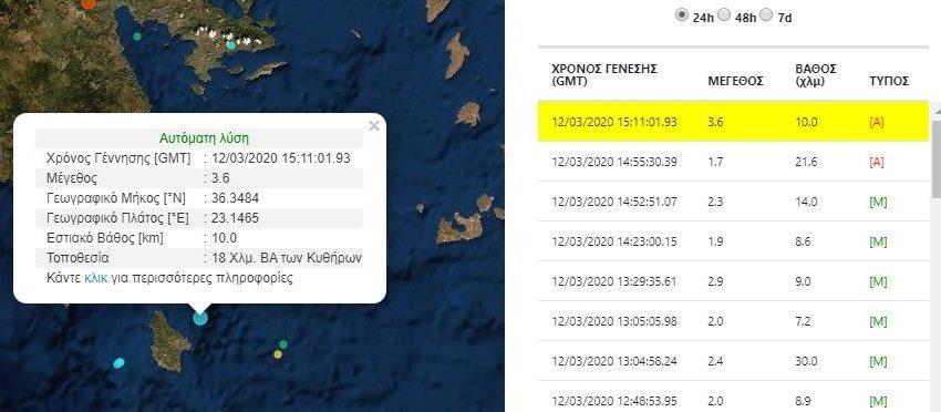 Σεισμός 3,6 Ρίχτερ στα Κύθηρα