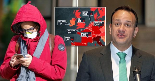Kαι η Ιρλανδία κλείνει σχολεία, πανεπιστήμια και μουσεία