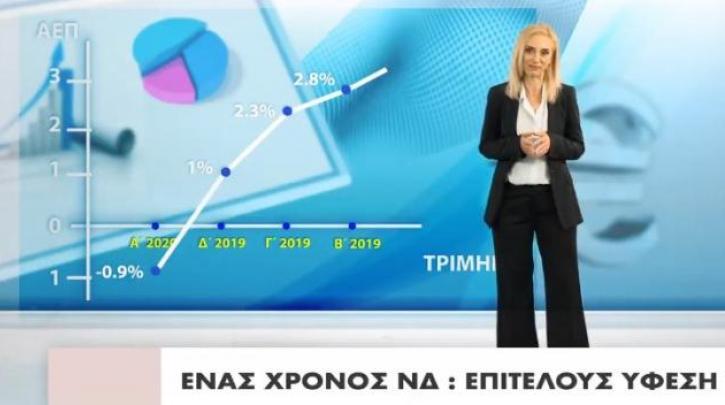 Το σποτ του ΣΥΡΙΖΑ για τον ένα χρόνο διακυβέρνησης Μητσοτάκη
