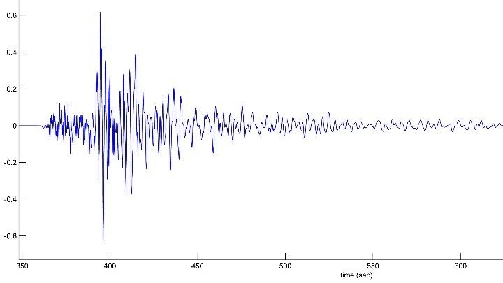 Αισθητός στη Χίο και στη Λέσβο ο σεισμός 4,2 Ρίχτερ που σημειώθηκε κοντά στη Σμύρνη