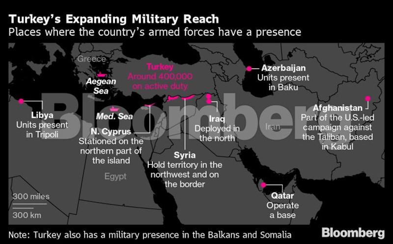 Bloomberg: Πώς αποτυπώνεται στον παγκόσμιο χάρτη ο ιμπεριαλισμός της Τουρκίας