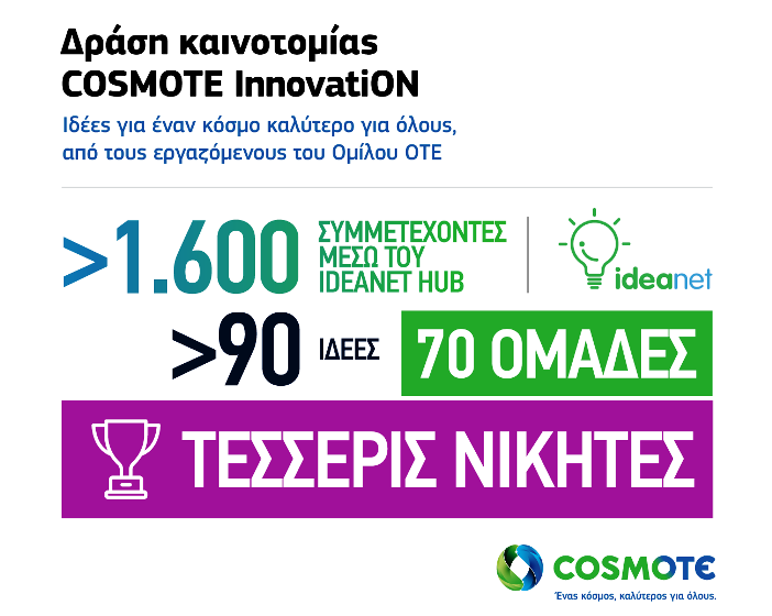 COSMOTEInnovatiON: Καινοτόμες ιδέες, για έναν κόσμο καλύτερο για όλους