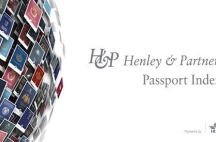 Τα ισχυρότερα διαβατήρια στον κόσμο για το 2021