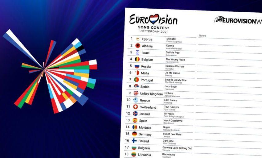 Eurovision 2021: Ποια χώρα πήρε μηδέν με… πολιτικά κριτήρια (vid)