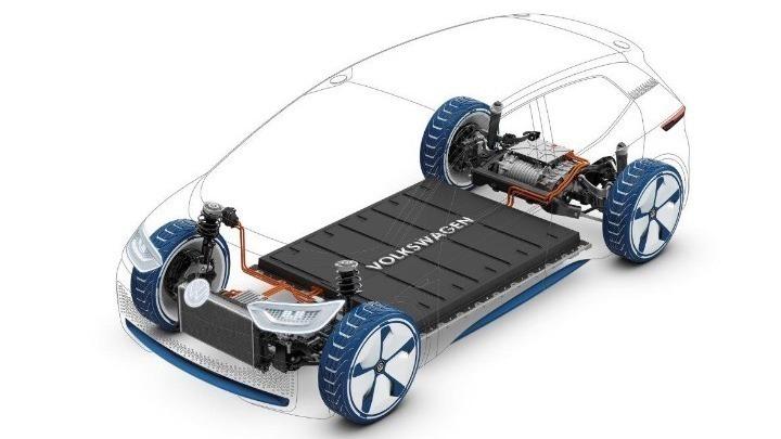 Επανάσταση από το Χάρβαρντ για τα αυτοκίνητα του μέλλοντος