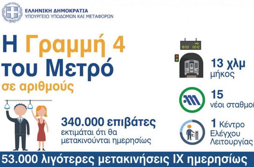 Καραμανλής : Το μεγαλύτερο δημόσιο έργο που εκτελείται η Γραμμή 4 του Μετρό