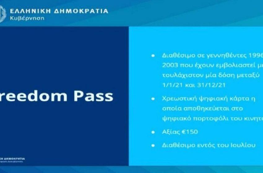 Freedom Pass: Πιστώθηκε στους πρώτους 30.000 δικαιούχους